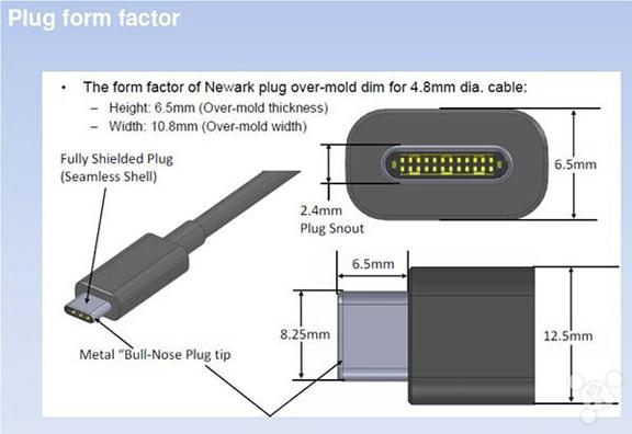 type-c plug form factor